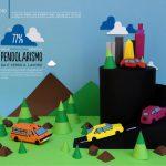 Inspirate con Papel #2: 15 paisajes 3D