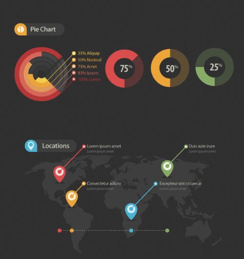 Gráfico de barras, Ubicaciones, Población & Pie elementos del gráfico