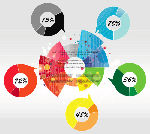 Llamada Infografía Pie Chart