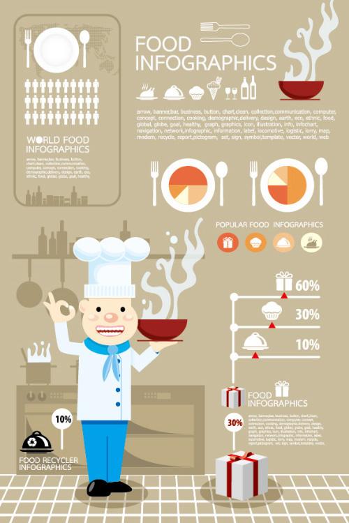 Elementos de Infographic Alimentos