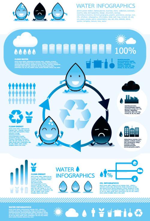 Elementos de Infographics agua Vector de Se