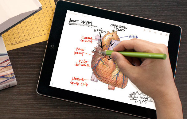 10 iPad Gadgets
